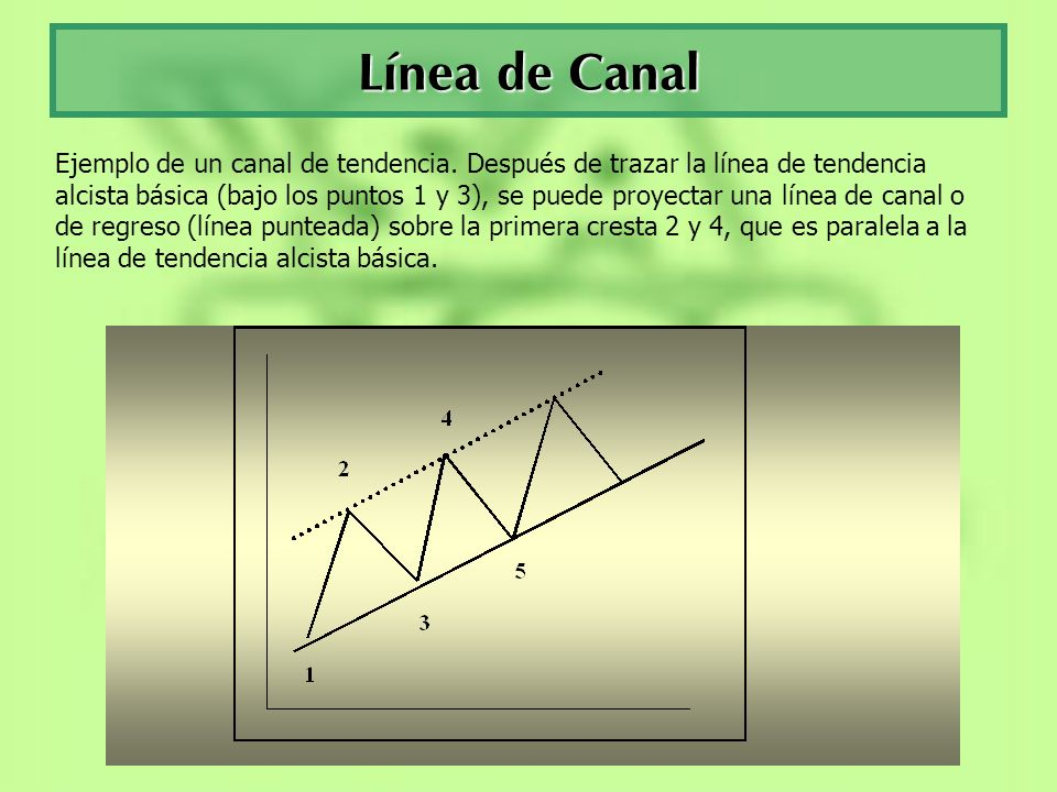 Línea de Canal Ejemplo de un canal de tendencia. Después de trazar la línea de tendencia alcista básica (bajo los puntos 1 y 3), se puede proyectar un