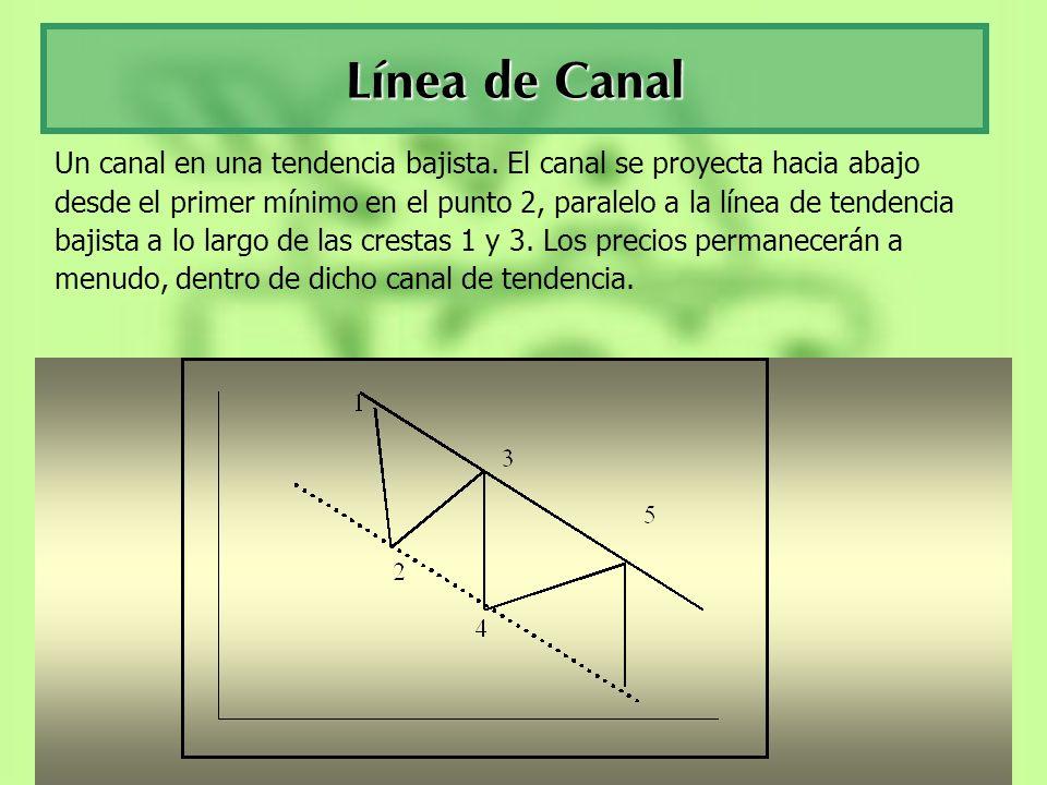 Línea de Canal Un canal en una tendencia bajista. El canal se proyecta hacia abajo desde el primer mínimo en el punto 2, paralelo a la línea de tenden