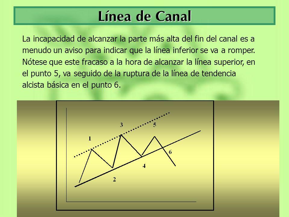 Línea de Canal La incapacidad de alcanzar la parte más alta del fin del canal es a menudo un aviso para indicar que la línea inferior se va a romper.