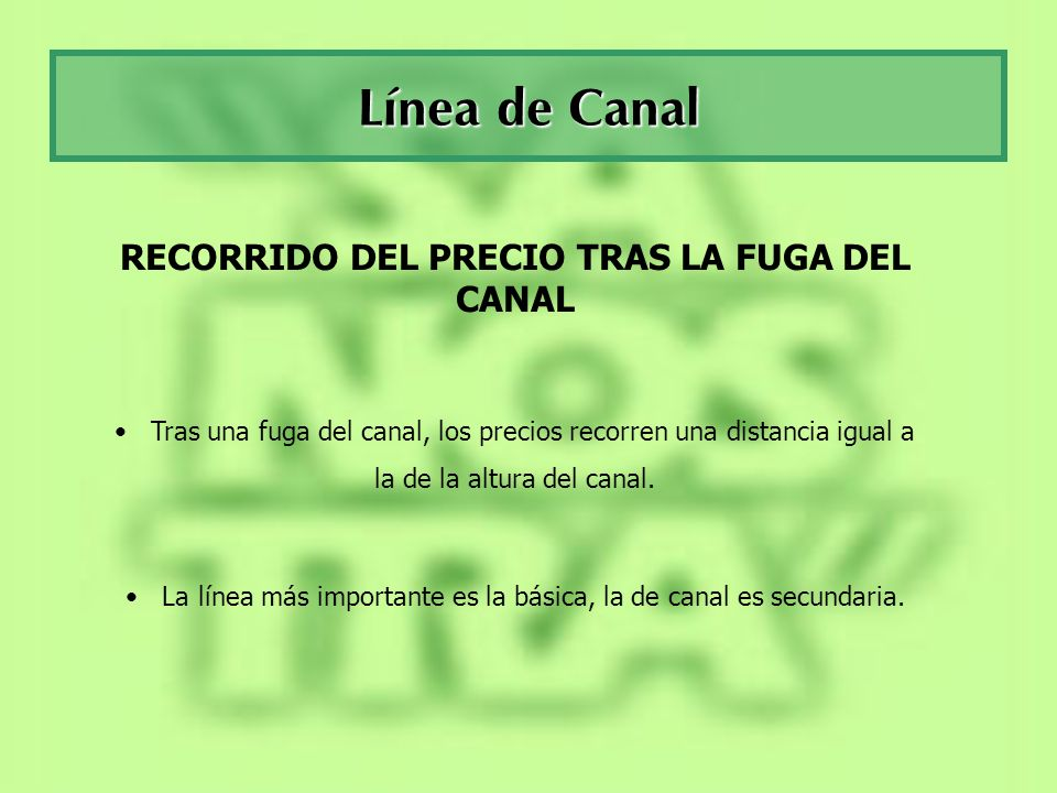 Línea de Canal RECORRIDO DEL PRECIO TRAS LA FUGA DEL CANAL Tras una fuga del canal, los precios recorren una distancia igual a la de la altura del can
