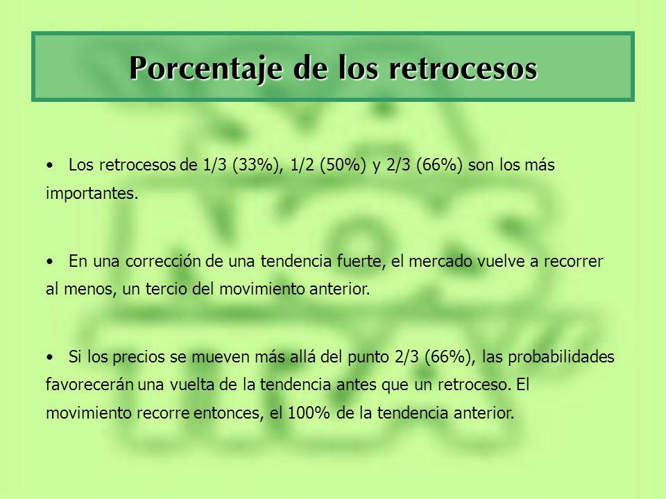 Porcentaje de los retrocesos Los retrocesos de 1/3 (33%), 1/2 (50%) y 2/3 (66%) son los más importantes. En una corrección de una tendencia fuerte, el