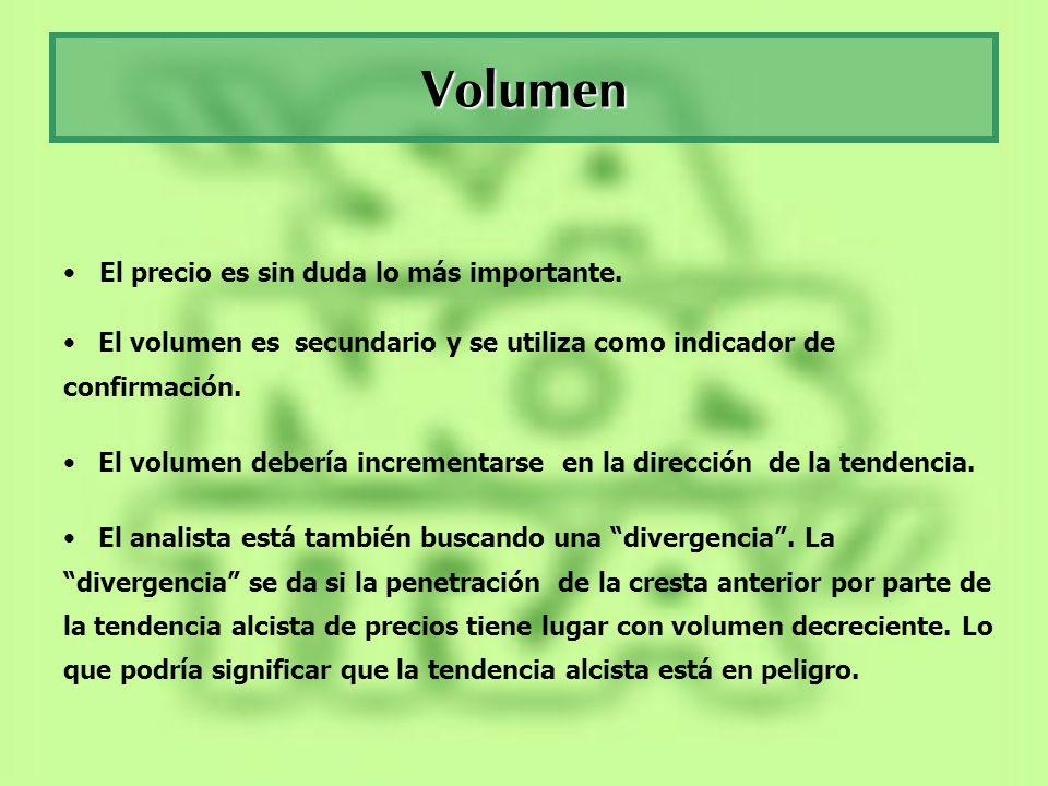 Volumen El precio es sin duda lo más importante. El volumen es secundario y se utiliza como indicador de confirmación. El volumen debería incrementars