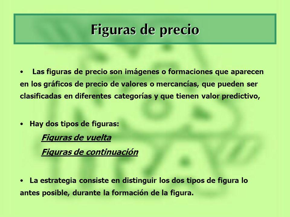 Figuras de precio Las figuras de precio son imágenes o formaciones que aparecen en los gráficos de precio de valores o mercancías, que pueden ser clas