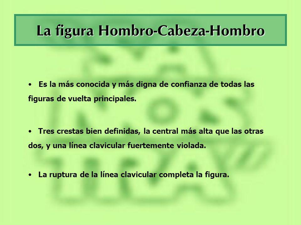 La figura Hombro-Cabeza-Hombro Es la más conocida y más digna de confianza de todas las figuras de vuelta principales. Tres crestas bien definidas, la