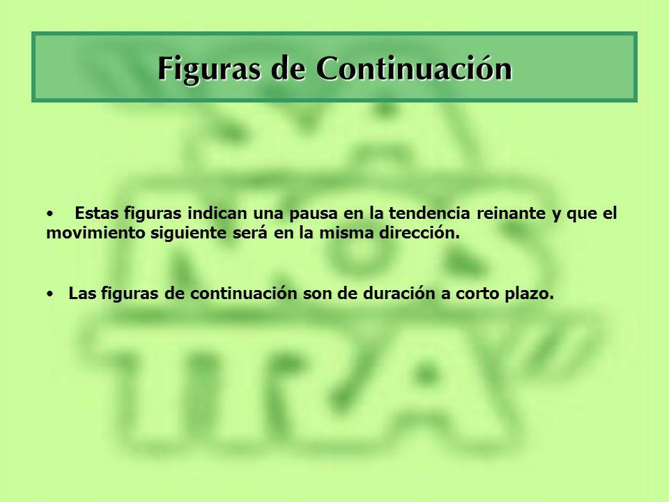 Figuras de Continuación Estas figuras indican una pausa en la tendencia reinante y que el movimiento siguiente será en la misma dirección. Las figuras