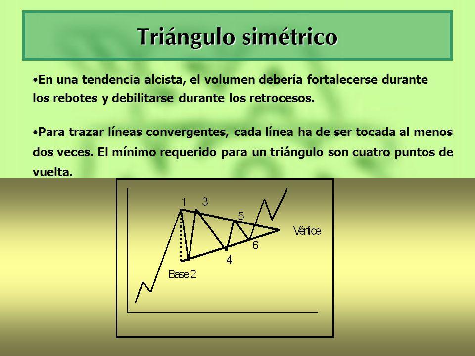 Triángulo simétrico En una tendencia alcista, el volumen debería fortalecerse durante los rebotes y debilitarse durante los retrocesos. Para trazar lí