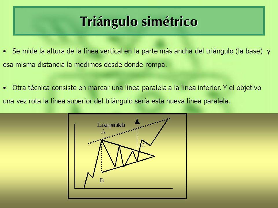 Triángulo simétrico Se mide la altura de la línea vertical en la parte más ancha del triángulo (la base) y esa misma distancia la medimos desde donde