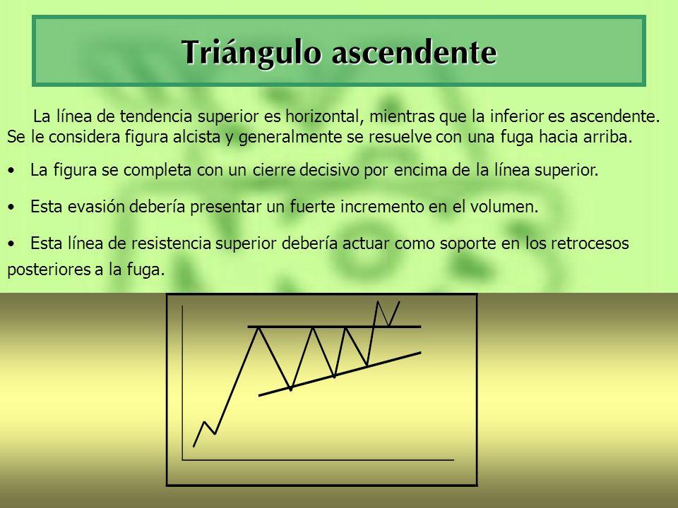 Triángulo ascendente La línea de tendencia superior es horizontal, mientras que la inferior es ascendente. Se le considera figura alcista y generalmen