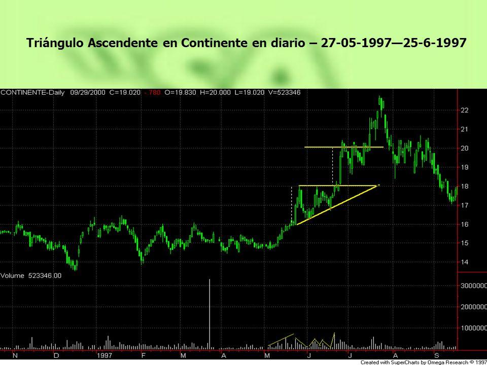 Triángulo Ascendente en Continente en diario – 27-05-199725-6-1997