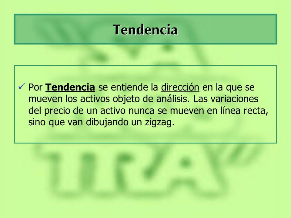 Direcciones de la Tendencia Línea de Tendencia Alcista.