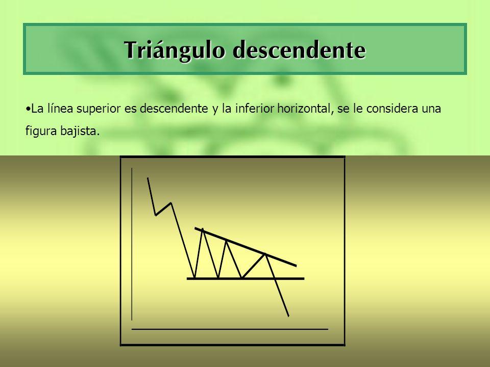 Triángulo descendente La línea superior es descendente y la inferior horizontal, se le considera una figura bajista.