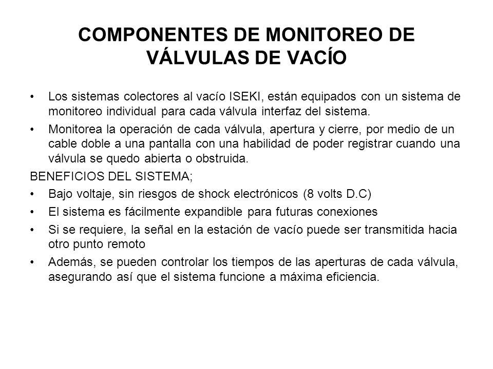 COMPONENTES DE MONITOREO DE VÁLVULAS DE VACÍO Los sistemas colectores al vacío ISEKI, están equipados con un sistema de monitoreo individual para cada