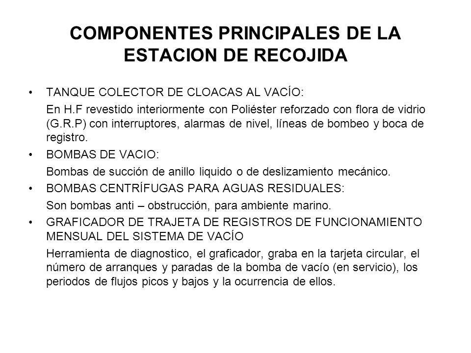 COMPONENTES PRINCIPALES DE LA ESTACION DE RECOJIDA TANQUE COLECTOR DE CLOACAS AL VACÍO: En H.F revestido interiormente con Poliéster reforzado con flo