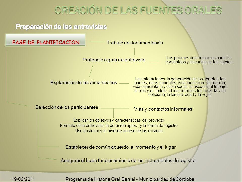 FASE DE PLANIFICACION Trabajo de documentación Protocolo o guía de entrevista Los guiones determinan en parte los contenidos y discursos de los sujeto
