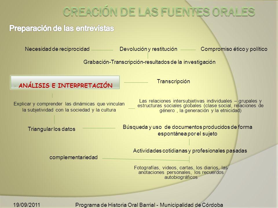 Grabación-Transcripción-resultados de la investigación Devolución y restitución Compromiso ético y político Fotografías, videos, cartas, los diarios,