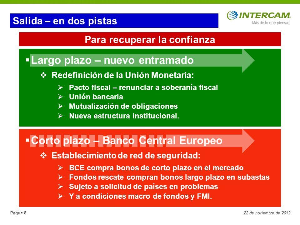 Page 922 de noviembre de 2012 Zona Euro: Los Bonos Vulnerables España 2 años Italia 2 años 7.133% 2.737% España 10 años 7.739% 5.278% Italia 10 años 6.652% 4.701% 5.259% 2.122%