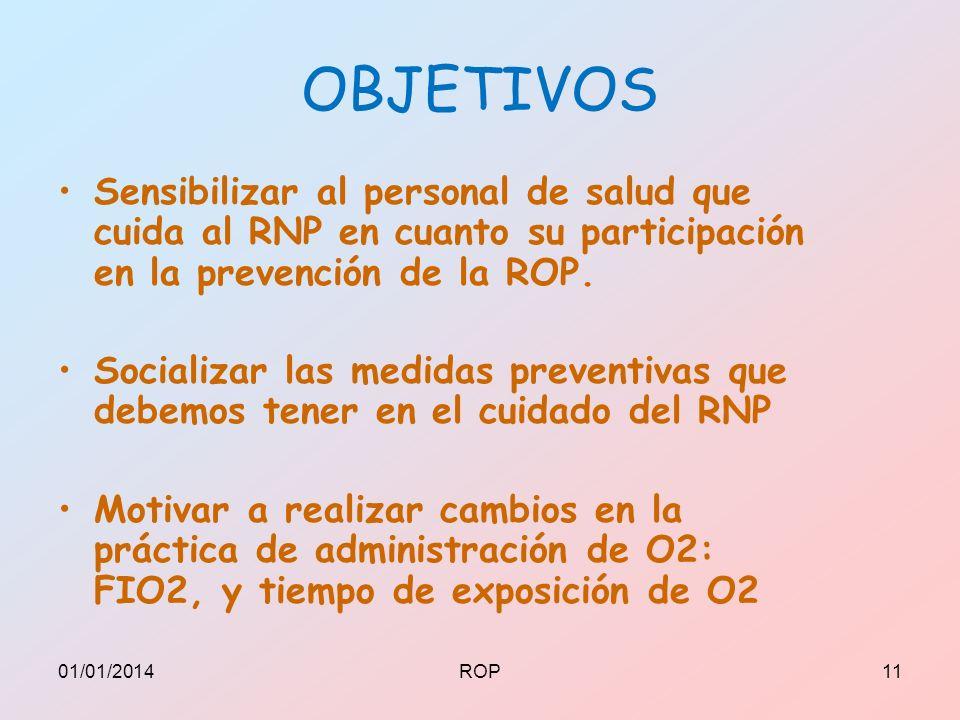 OBJETIVOS Sensibilizar al personal de salud que cuida al RNP en cuanto su participación en la prevención de la ROP. Socializar las medidas preventivas