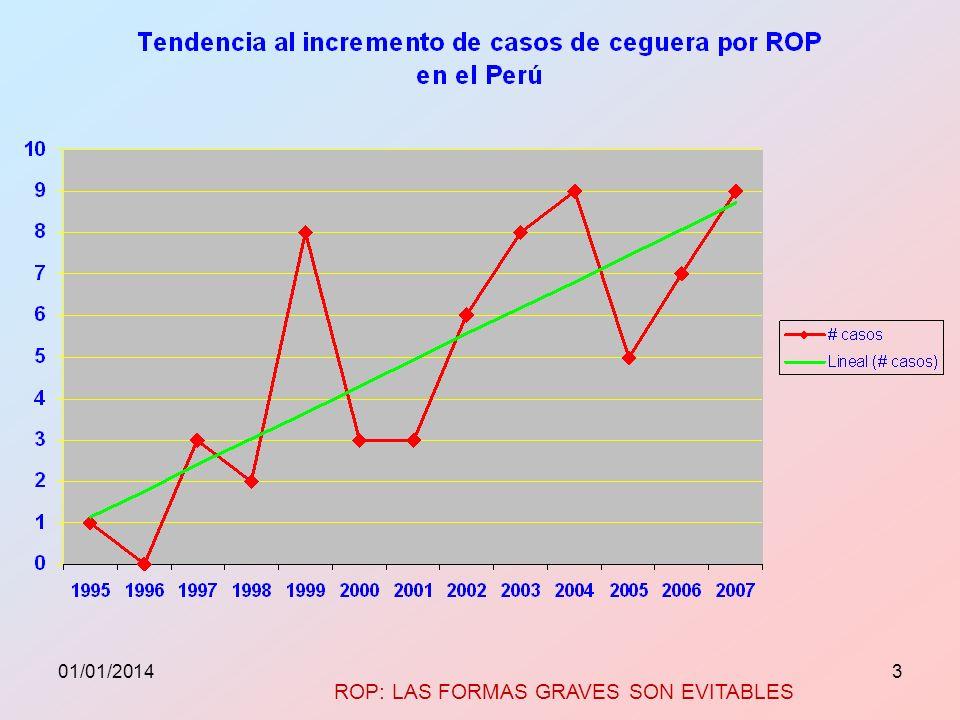 ROP: LAS FORMAS GRAVES SON EVITABLES 01/01/20143