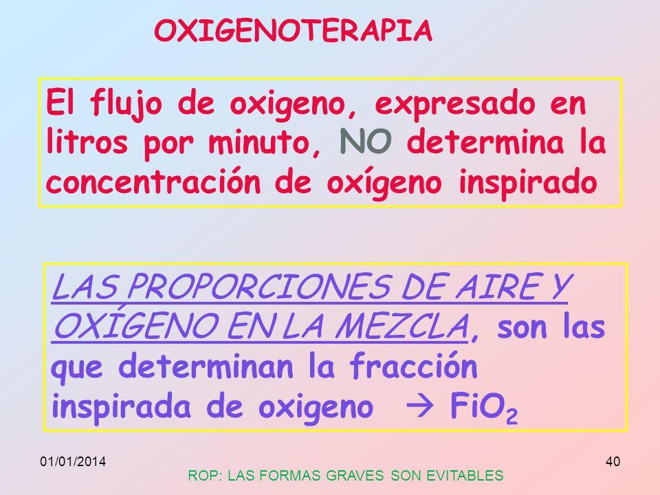 El flujo de oxigeno, expresado en litros por minuto, NO determina la concentración de oxígeno inspirado LAS PROPORCIONES DE AIRE Y OXÍGENO EN LA MEZCL