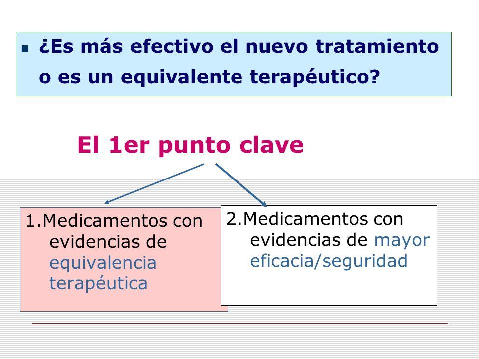 El 1er punto clave 1.Medicamentos con evidencias de equivalencia terapéutica 2.Medicamentos con evidencias de mayor eficacia/seguridad ¿Es más efectivo el nuevo tratamiento o es un equivalente terapéutico?