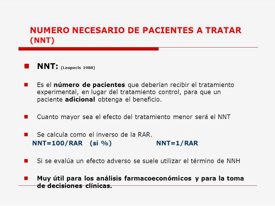 NUMERO NECESARIO DE PACIENTES A TRATAR (NNT) NNT: (Laupacis 1988) Es el número de pacientes que deberían recibir el tratamiento experimental, en lugar del tratamiento control, para que un paciente adicional obtenga el beneficio.