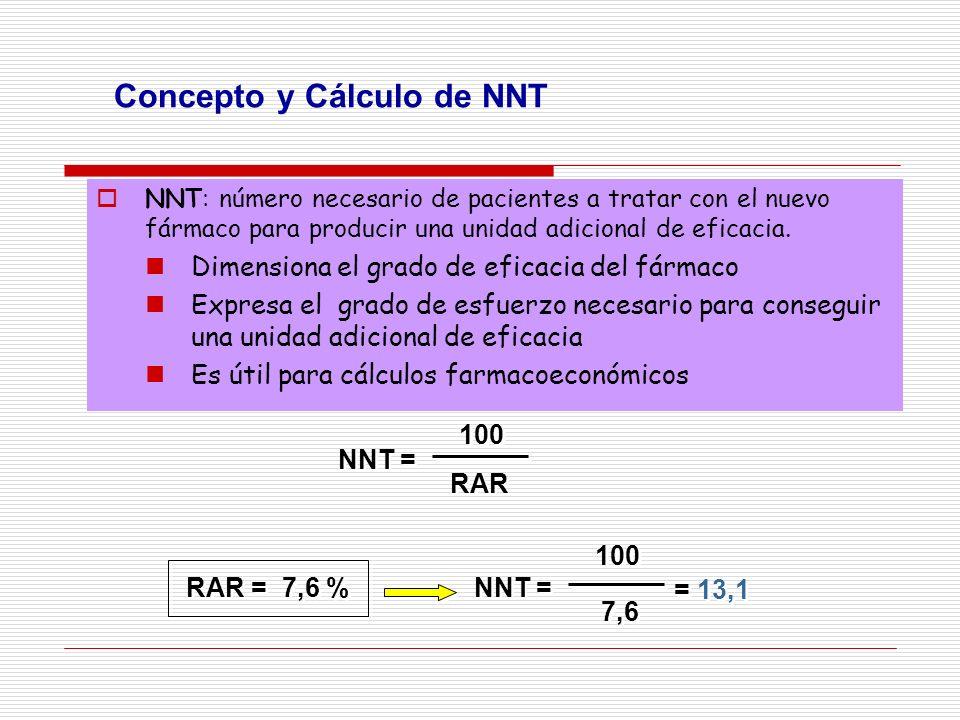 Concepto y Cálculo de NNT NNT: número necesario de pacientes a tratar con el nuevo fármaco para producir una unidad adicional de eficacia.