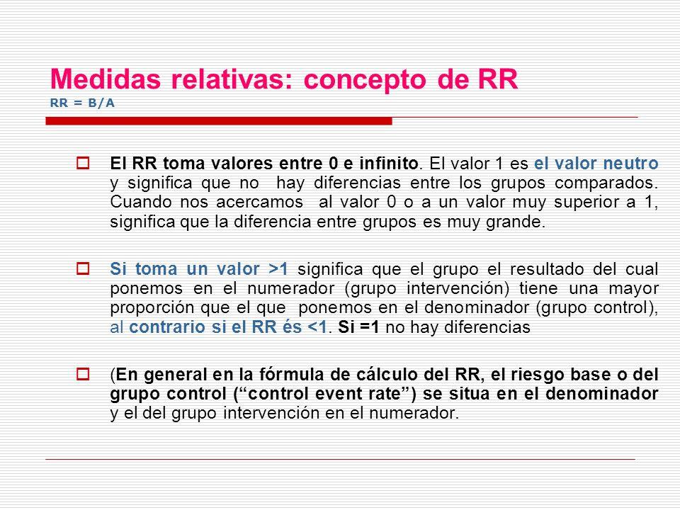Medidas relativas: concepto de RR RR = B/A El RR toma valores entre 0 e infinito.