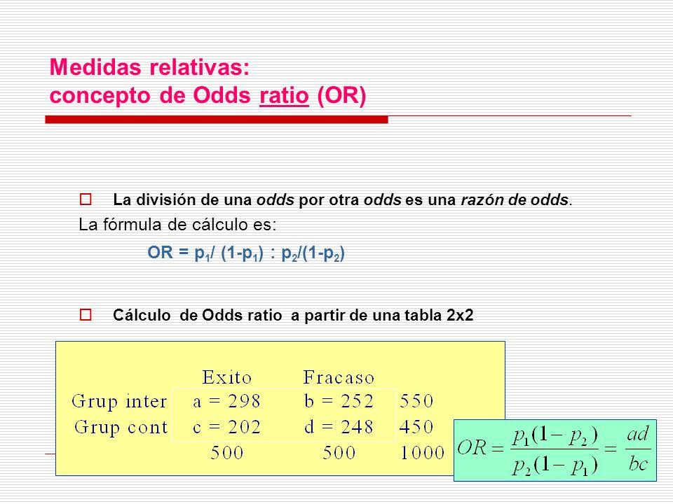 Medidas relativas: concepto de Odds ratio (OR) La división de una odds por otra odds es una razón de odds.
