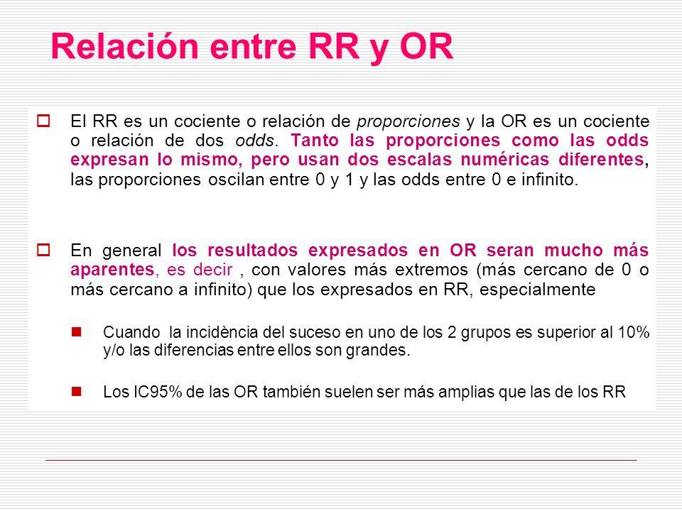 Relación entre RR y OR El RR es un cociente o relación de proporciones y la OR es un cociente o relación de dos odds.
