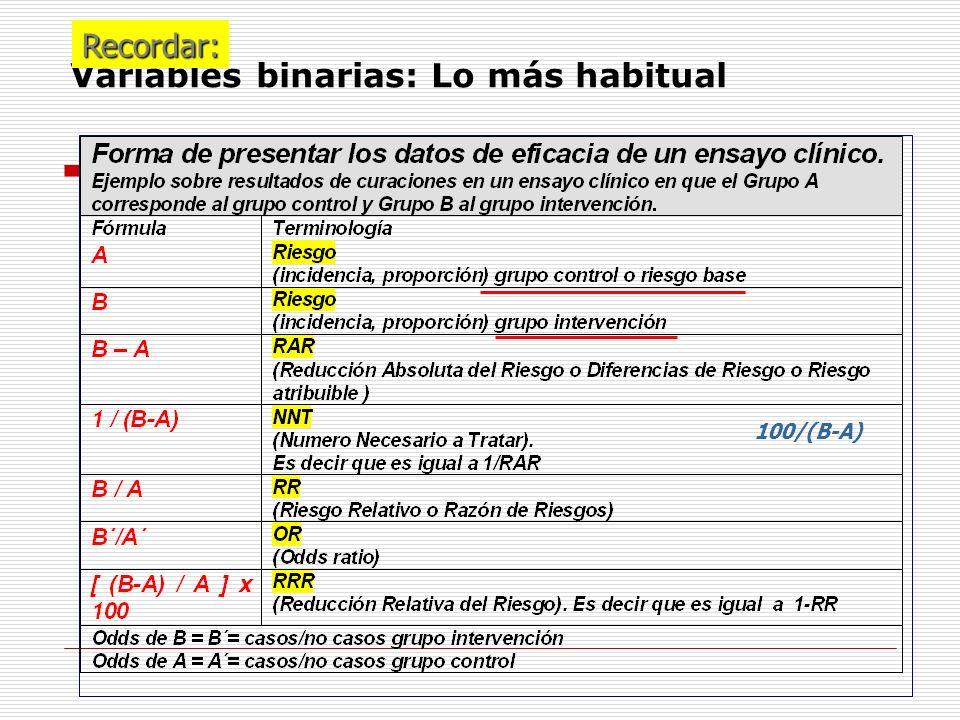 Variables binarias: Lo más habitual 100/(B-A) Recordar: