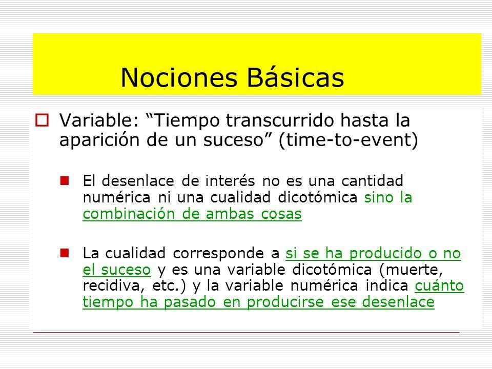 Nociones Básicas Variable: Tiempo transcurrido hasta la aparición de un suceso (time-to-event) El desenlace de interés no es una cantidad numérica ni una cualidad dicotómica sino la combinación de ambas cosas La cualidad corresponde a si se ha producido o no el suceso y es una variable dicotómica (muerte, recidiva, etc.) y la variable numérica indica cuánto tiempo ha pasado en producirse ese desenlace