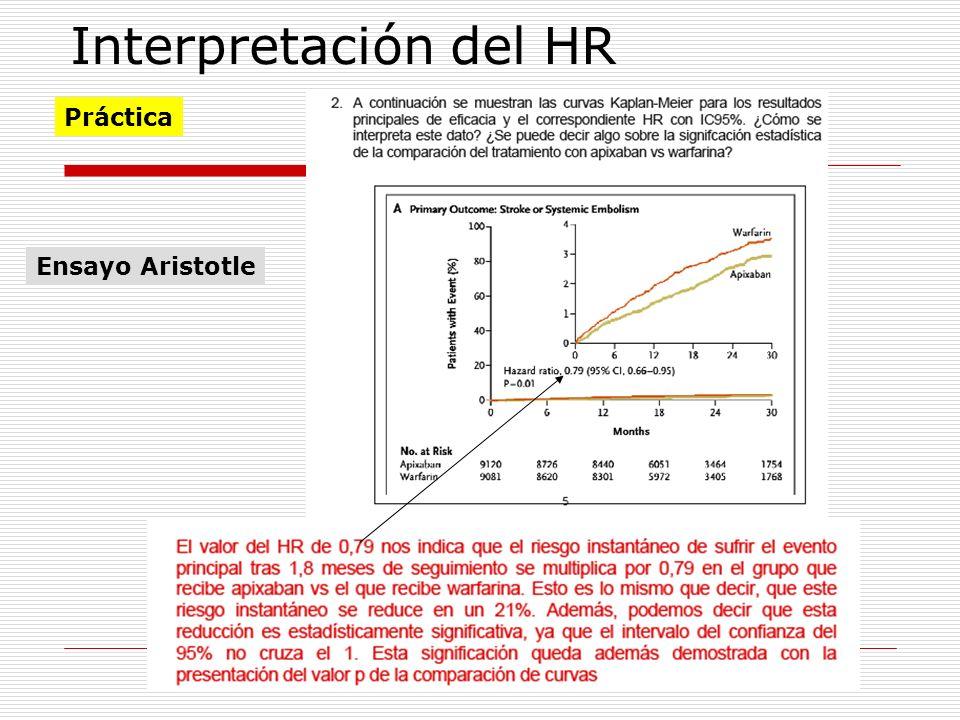 Interpretación del HR Ensayo Aristotle Práctica