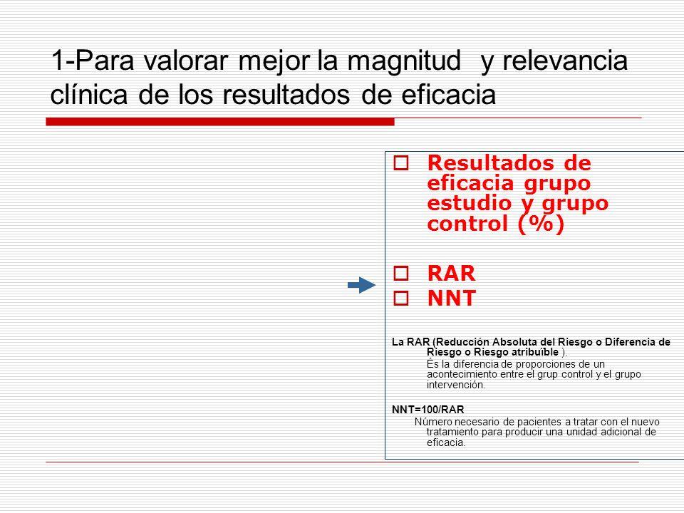1-Para valorar mejor la magnitud y relevancia clínica de los resultados de eficacia Resultados de eficacia grupo estudio y grupo control (%) RAR NNT La RAR (Reducción Absoluta del Riesgo o Diferencia de Riesgo o Riesgo atribuïble ).