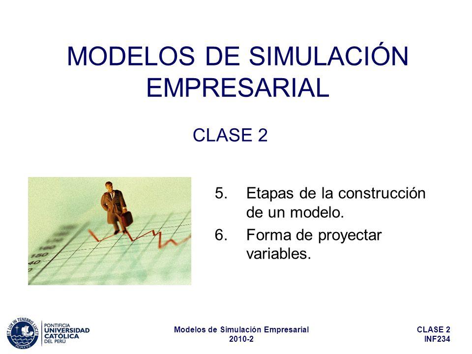 CLASE 2 INF234 Modelos de Simulación Empresarial 2010-2 MODELOS DE SIMULACIÓN EMPRESARIAL CLASE 2 5. Etapas de la construcción de un modelo. 6.Forma d