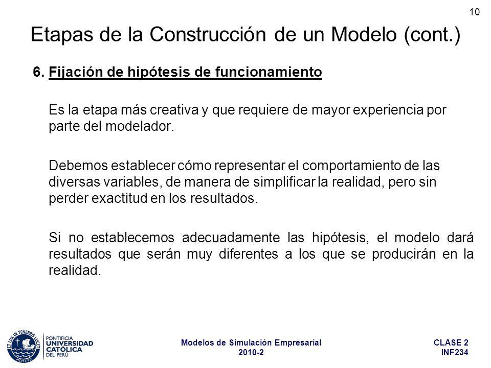 CLASE 2 INF234 Modelos de Simulación Empresarial 2010-2 10 Es la etapa más creativa y que requiere de mayor experiencia por parte del modelador. Debem