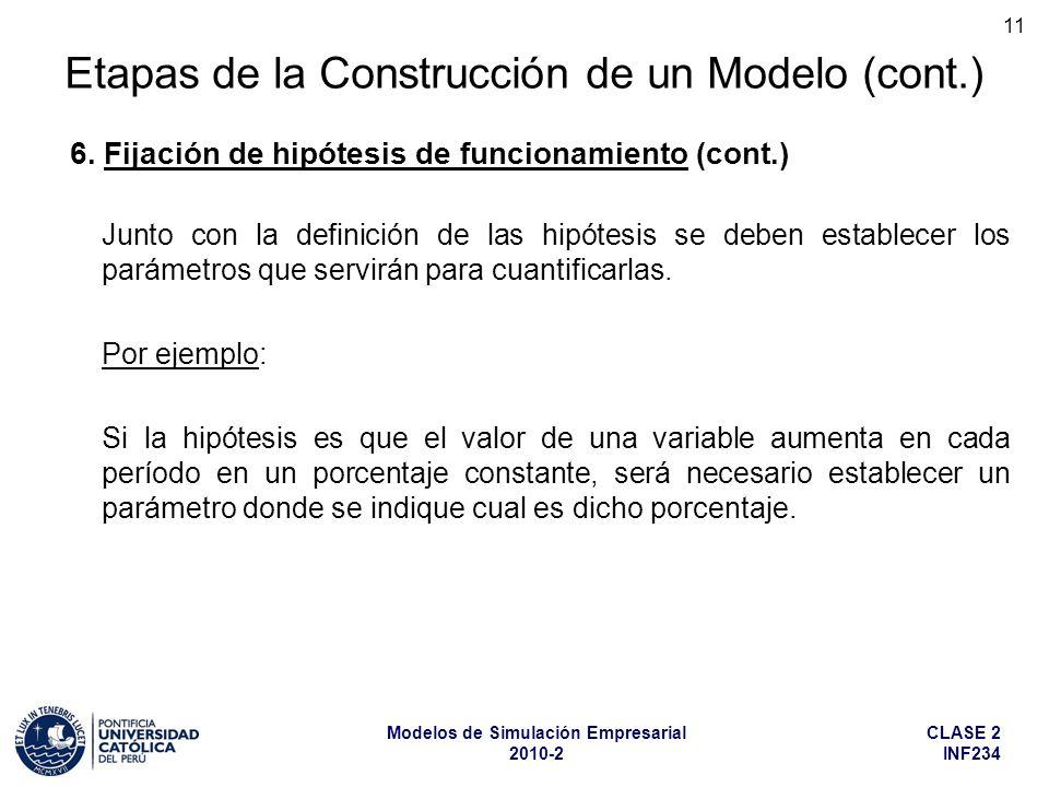 CLASE 2 INF234 Modelos de Simulación Empresarial 2010-2 11 Junto con la definición de las hipótesis se deben establecer los parámetros que servirán pa
