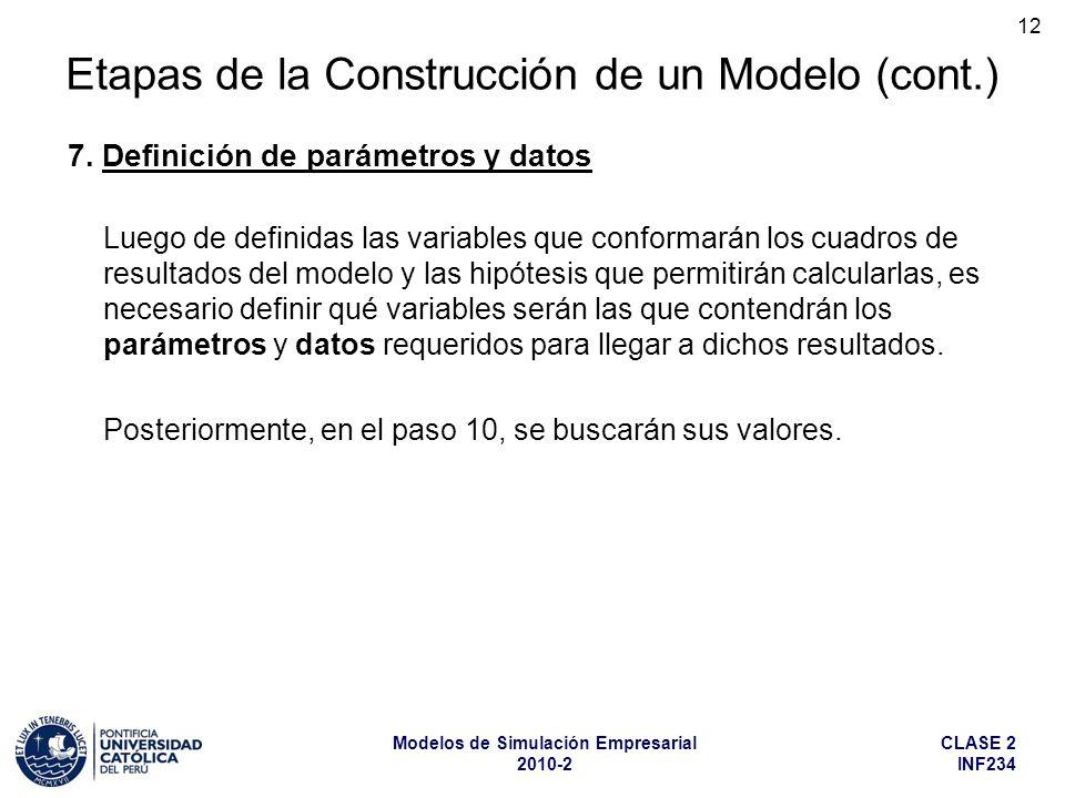 CLASE 2 INF234 Modelos de Simulación Empresarial 2010-2 12 Luego de definidas las variables que conformarán los cuadros de resultados del modelo y las