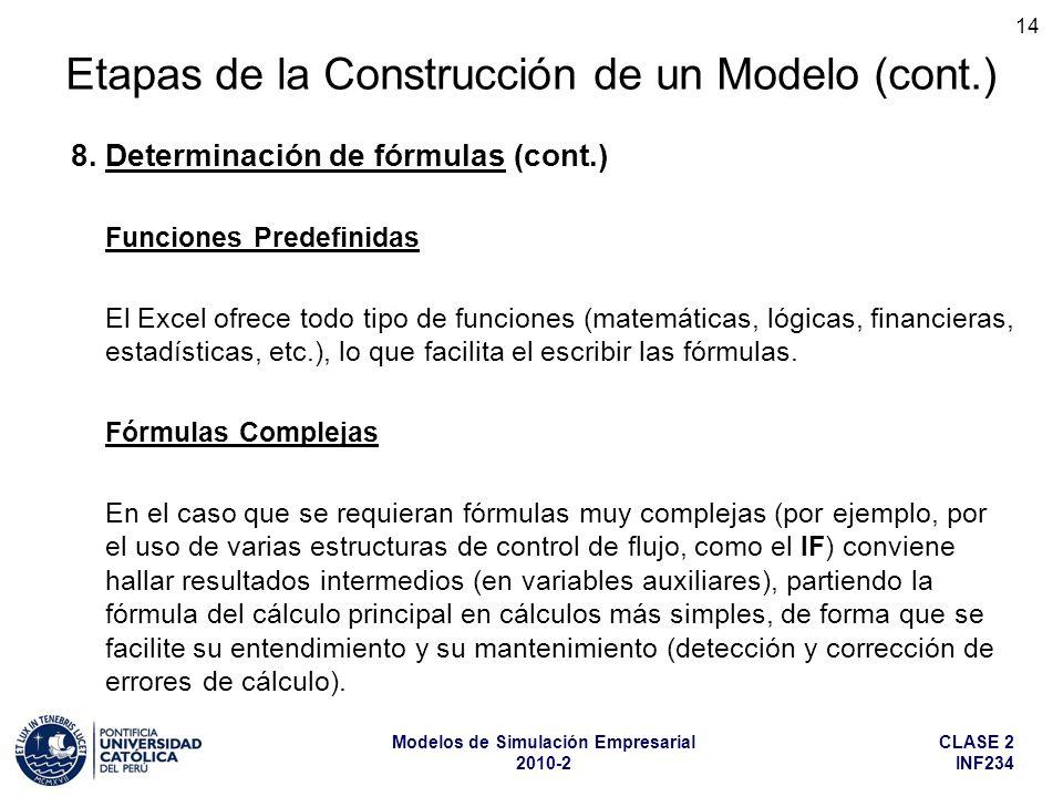 CLASE 2 INF234 Modelos de Simulación Empresarial 2010-2 14 Funciones Predefinidas El Excel ofrece todo tipo de funciones (matemáticas, lógicas, financ
