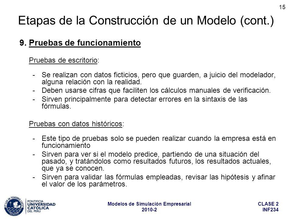 CLASE 2 INF234 Modelos de Simulación Empresarial 2010-2 15 Pruebas de escritorio: - Se realizan con datos ficticios, pero que guarden, a juicio del mo