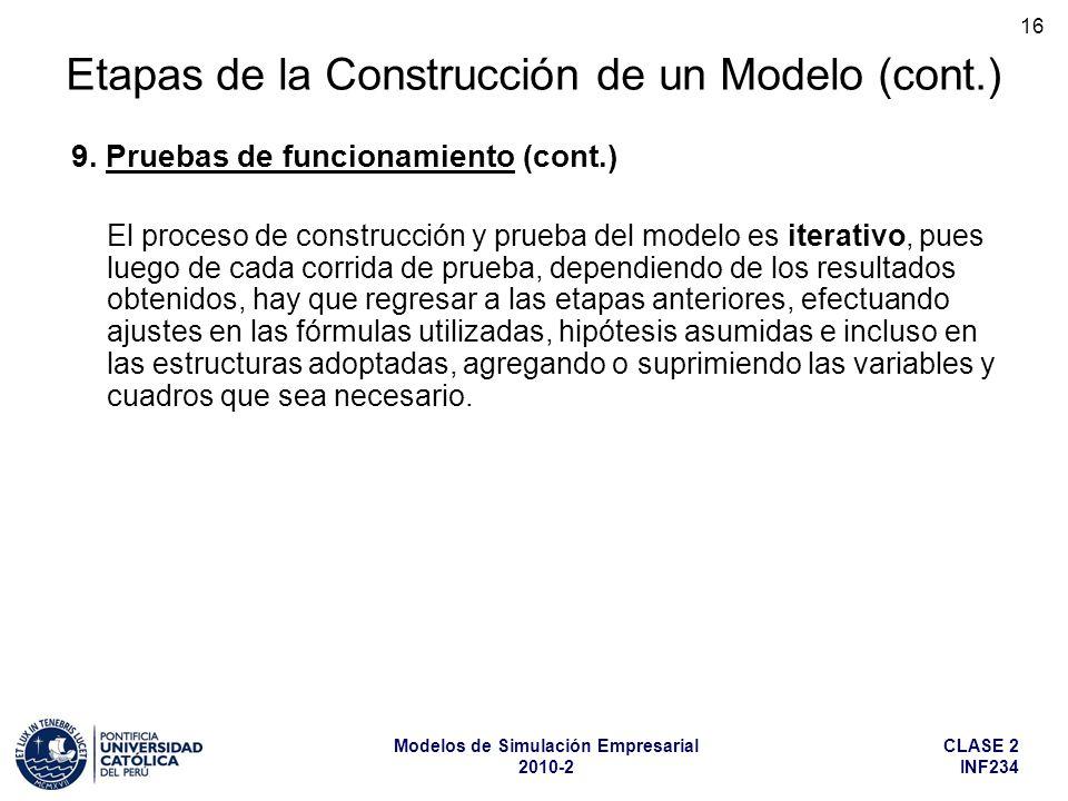 CLASE 2 INF234 Modelos de Simulación Empresarial 2010-2 16 El proceso de construcción y prueba del modelo es iterativo, pues luego de cada corrida de