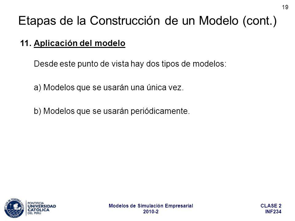 CLASE 2 INF234 Modelos de Simulación Empresarial 2010-2 19 Desde este punto de vista hay dos tipos de modelos: a) Modelos que se usarán una única vez.
