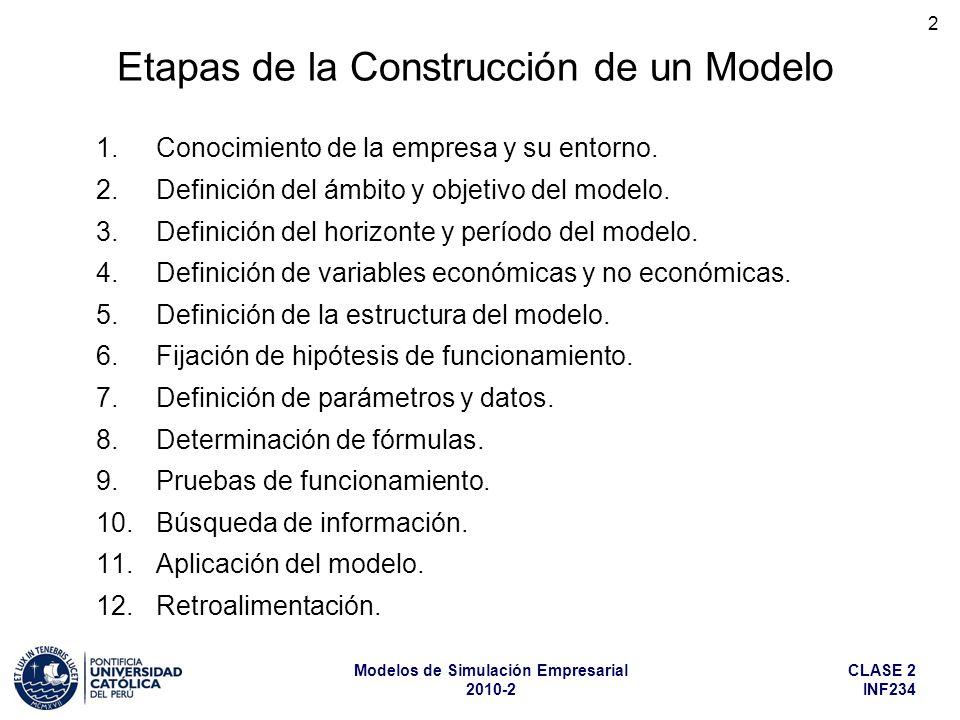 CLASE 2 INF234 Modelos de Simulación Empresarial 2010-2 2 Etapas de la Construcción de un Modelo 1.Conocimiento de la empresa y su entorno. 2.Definici