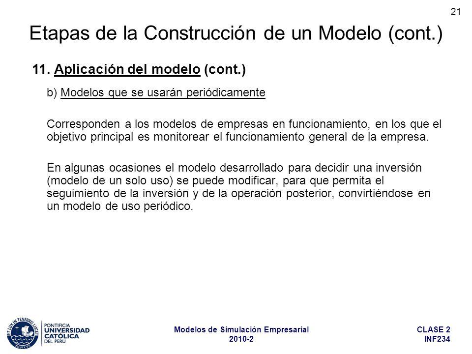 CLASE 2 INF234 Modelos de Simulación Empresarial 2010-2 21 b) Modelos que se usarán periódicamente Corresponden a los modelos de empresas en funcionam