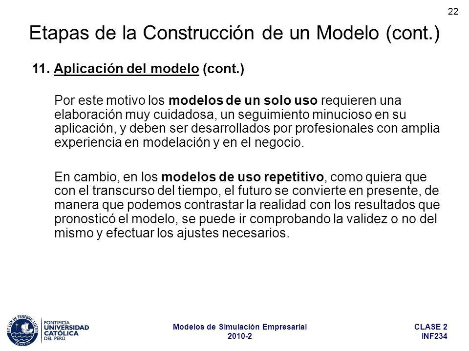 CLASE 2 INF234 Modelos de Simulación Empresarial 2010-2 22 Por este motivo los modelos de un solo uso requieren una elaboración muy cuidadosa, un segu