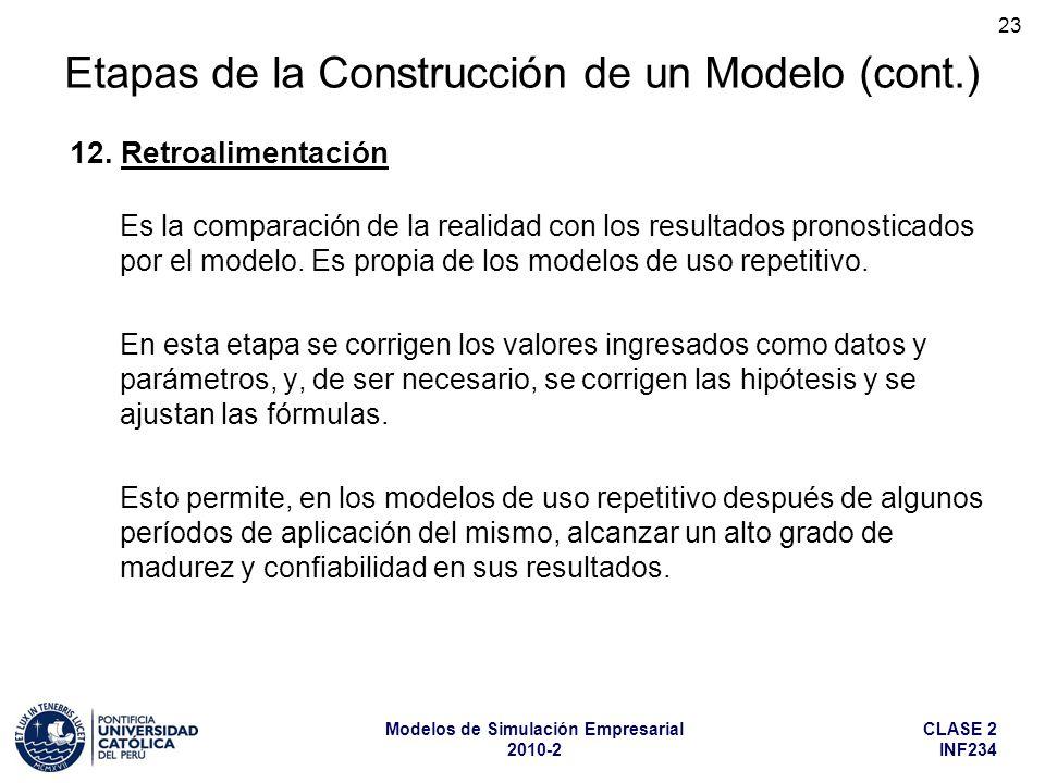 CLASE 2 INF234 Modelos de Simulación Empresarial 2010-2 23 Es la comparación de la realidad con los resultados pronosticados por el modelo. Es propia