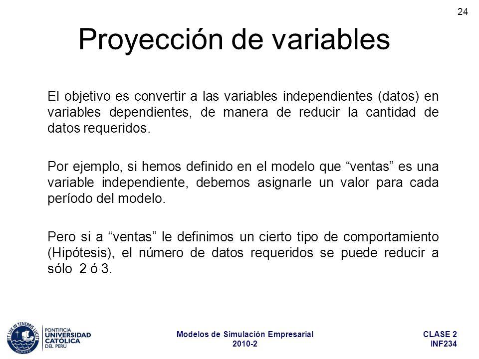 CLASE 2 INF234 Modelos de Simulación Empresarial 2010-2 24 Proyección de variables El objetivo es convertir a las variables independientes (datos) en