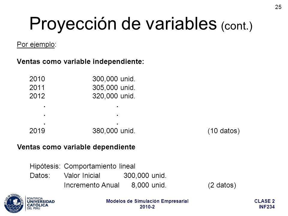 CLASE 2 INF234 Modelos de Simulación Empresarial 2010-2 25 Por ejemplo: Ventas como variable independiente: 2010300,000 unid. 2011305,000 unid. 201232