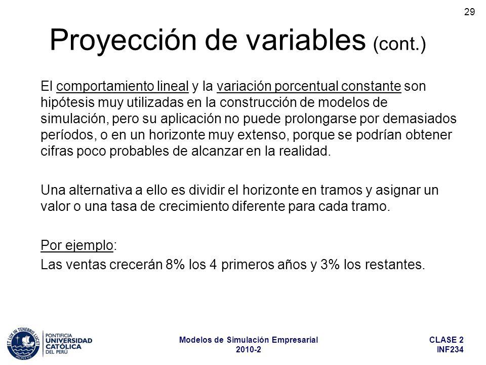 CLASE 2 INF234 Modelos de Simulación Empresarial 2010-2 29 El comportamiento lineal y la variación porcentual constante son hipótesis muy utilizadas e