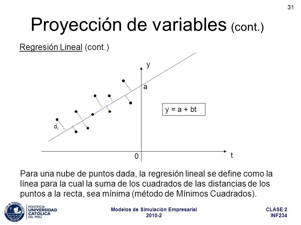 CLASE 2 INF234 Modelos de Simulación Empresarial 2010-2 31 Para una nube de puntos dada, la regresión lineal se define como la línea para la cual la s