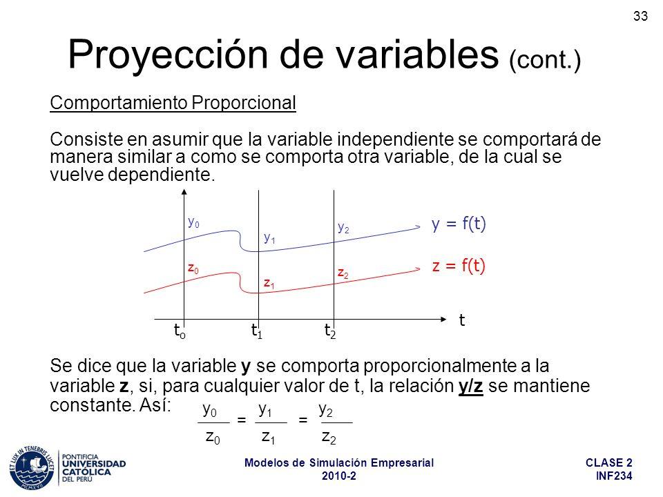 CLASE 2 INF234 Modelos de Simulación Empresarial 2010-2 33 Consiste en asumir que la variable independiente se comportará de manera similar a como se